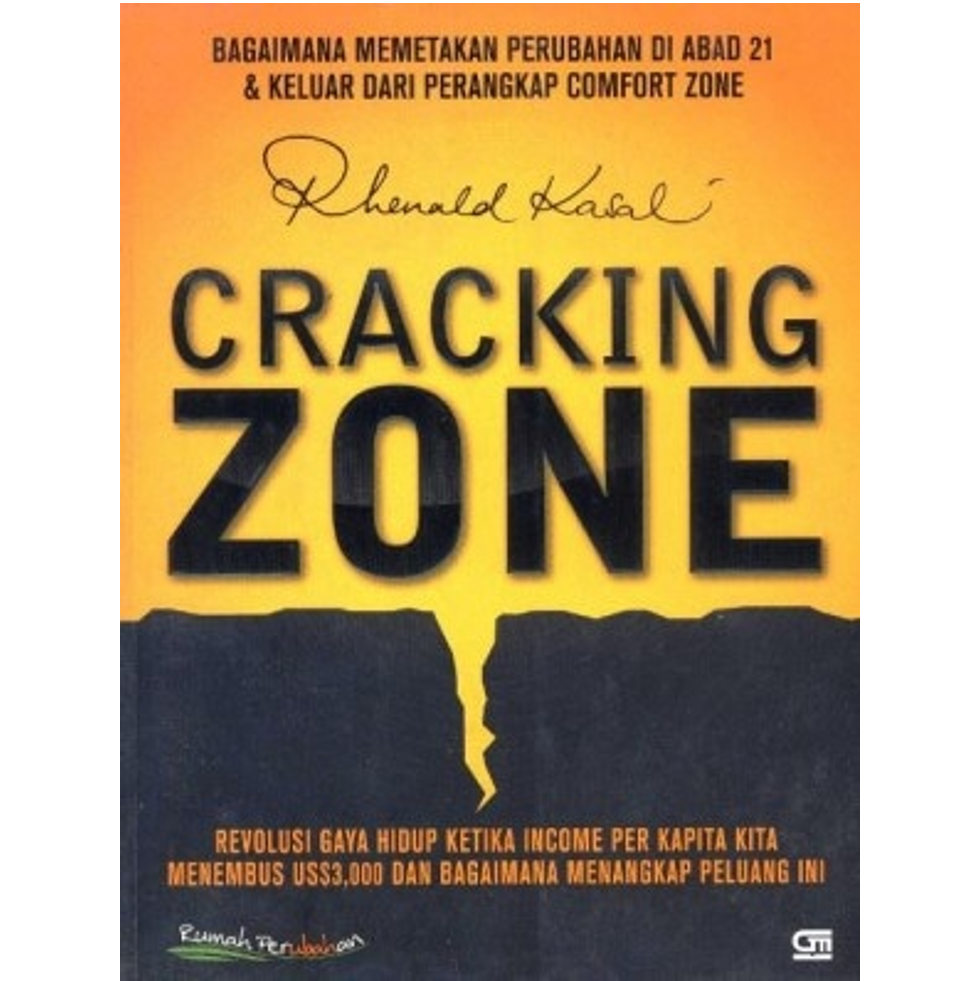 Cracking Zone - Sampul Depan Sq